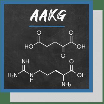 aakg index nutraceutique Nutrixeal Info