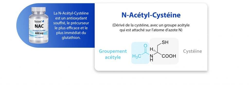 NAC n acétyl cystéine antioxydant Nutrixeal