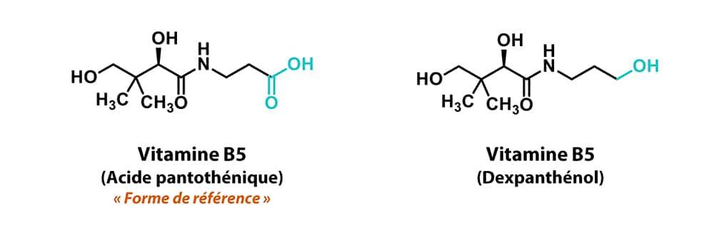Structures de l'acide pantothénique et du dexpanthénol