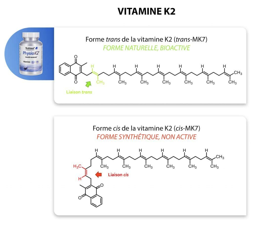 vitamine_k2_nutrixeal_info