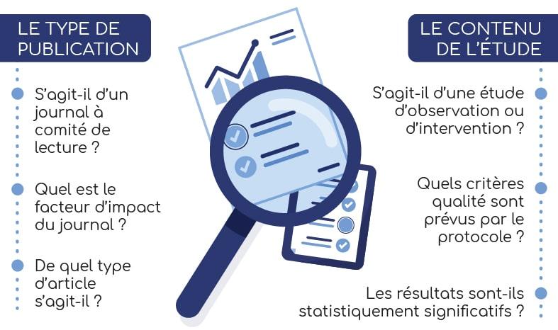 Critère d'analyse d'une étude scientifique selon Nutrixeal Info.