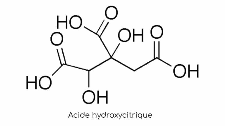 Structure de l'acide hydroxycitrique.