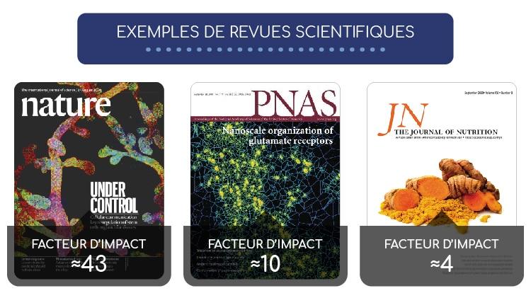 Exemples de facteur d'impact de revues scientifiques.