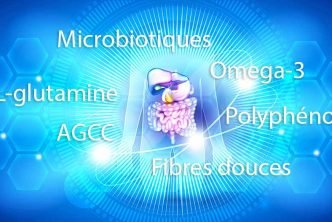 écosytème digestif et nutraceutique