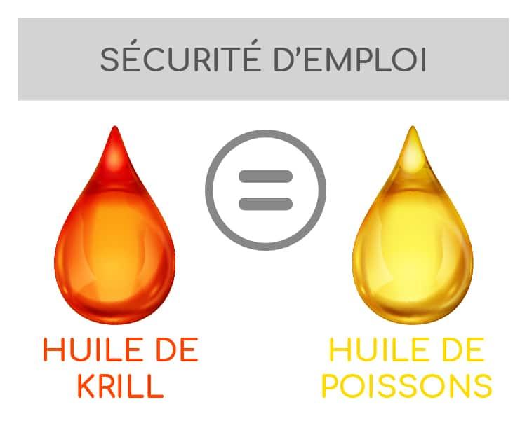 match huile de krill et huile de poissons triglycérides phospholipides nutrixeal info 3