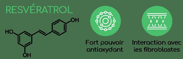 nutricosmétique : resveratrol et bénéfices santé de la peau Nutrixeal Info